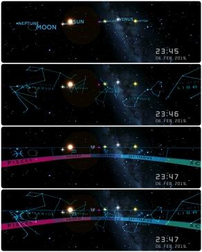 Auringon, Kuun ja planeettojen sijainti suhteessa tähdistöihin ja trooppiseen eläinrataan 6.2.2019.