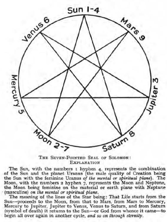 Seven-Pointed Seal of Solomon