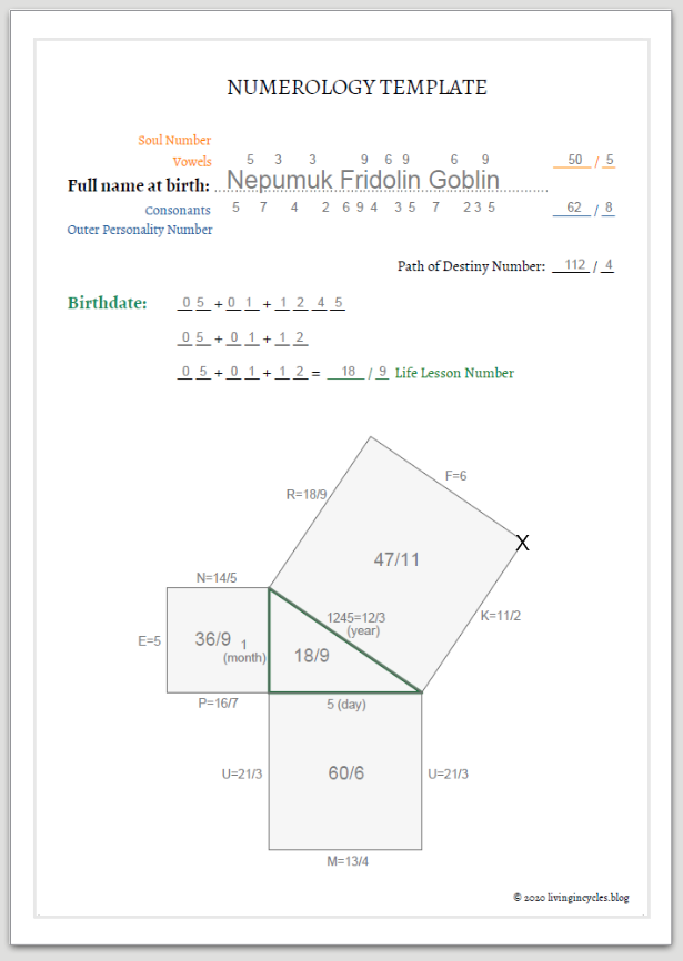 Divine Triangle Template Example Nepumuk Fridolin Goblin